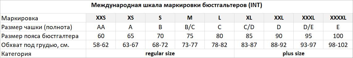 Размеры женского белья европа домашнее ручные массажеры