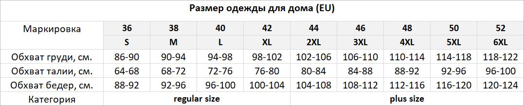 размеры женского белья по госту