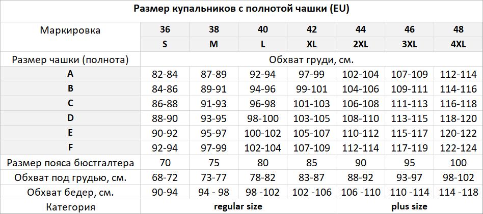 Размеры женского белья по госту вакуумный упаковщики обзор